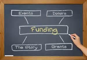 Funding2