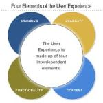 User Experience1